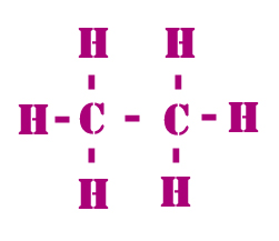 Lewis structure of C2H6:Biochemhelp