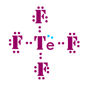 Tellurium electron dot diagram search for wiring diagrams lewis structure of tef4 biochemhelp rh biochemhelp com lewis dot diagram for zinc lewis dot diagram ccuart Choice Image